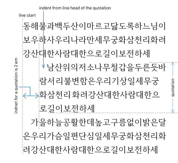 Korean letter format dolapgnetband korean letter format spiritdancerdesigns Images