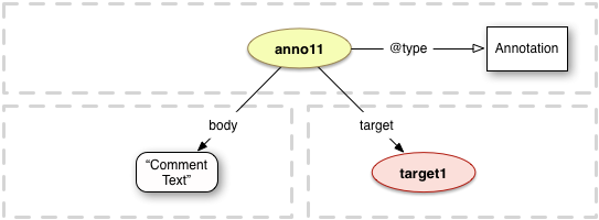 Web annotation data model string body ccuart Images