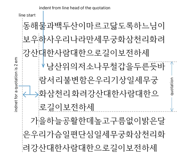 korean essay structure And chapter 2 provides an empirical result to support this theoretical prediction  chapter 3 directly estimates the term structure of interest rates from korean data.