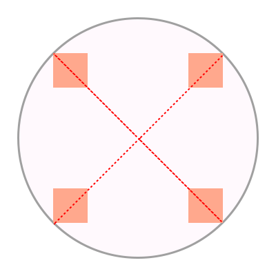 CSS Round Display Level 1