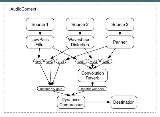 image of modular routing