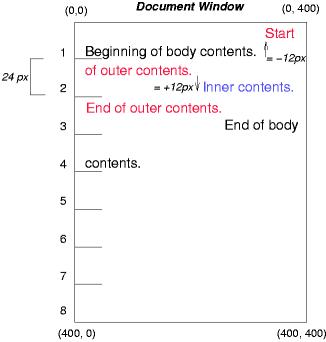 ボックスの内容に対する相対配置の効果