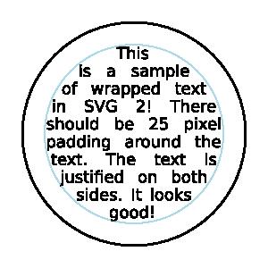 Text — SVG 2