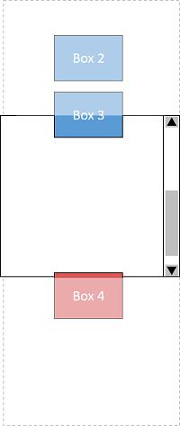 CSS Spatial Navigation Level 1