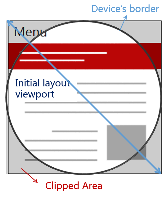 viewport-fit.png