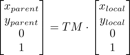 CSS Transforms Module Level 1