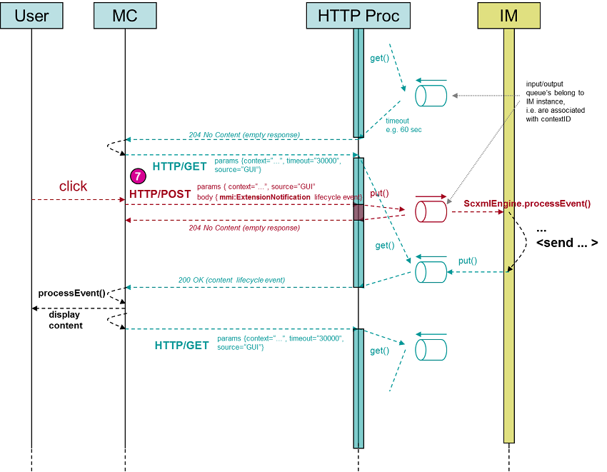 Tv Aerial Wiring Diagramgetparams: Multimodal Architecture and Interfacesrh:w3.org,Design