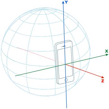 Orientation Sensor
