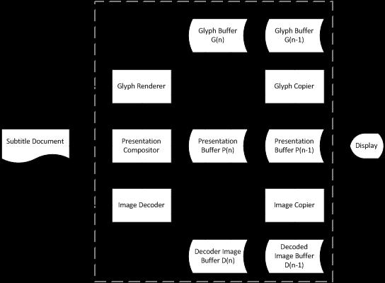 Ttml Profiles For Internet Media Subtitles And Captions 1 2
