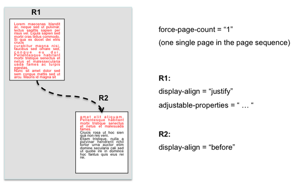 Extensible Stylesheet Language (XSL) Version 2.0
