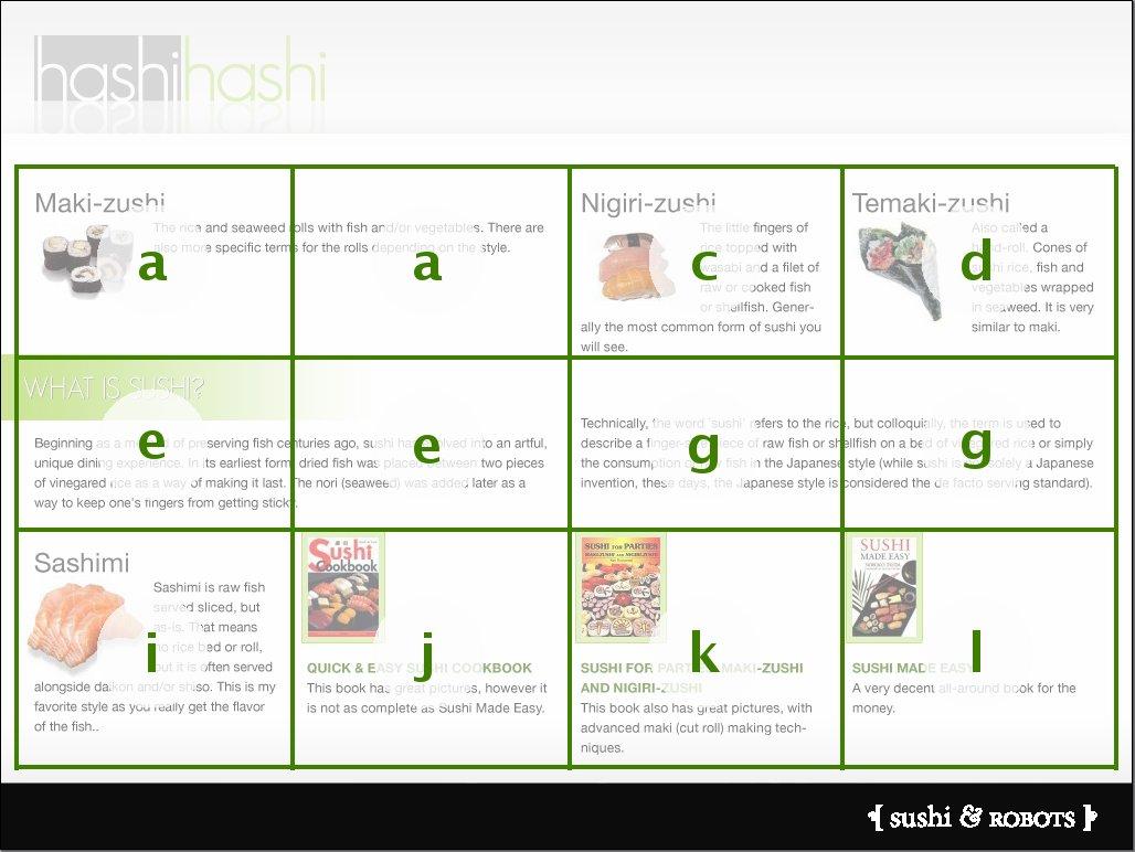 Amazing Css Print Stylesheet Template Images - Entry Level Resume ...