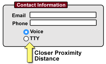 Diagram: Web contact form showing closer proximity distance