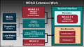 Wcag-extention4.png