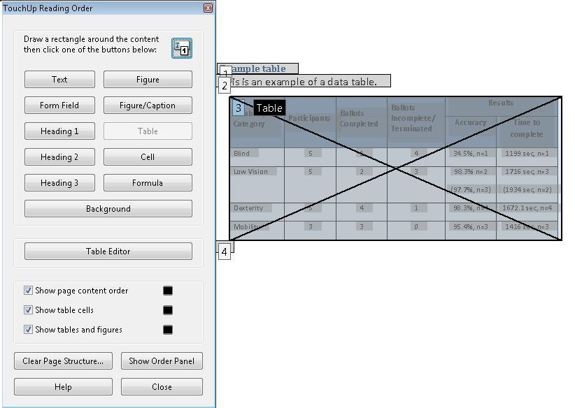 スクリーンショット:TouchUp 読み上げ順序ツール内のテーブル。Word の場合と同様に、テーブルの「Results」ヘッダーは 2 つのサブヘッダーにまたがって表示されており、左側にあるその他のヘッダーは「Results」ヘッダー内の 2 つの行にまたがっている。