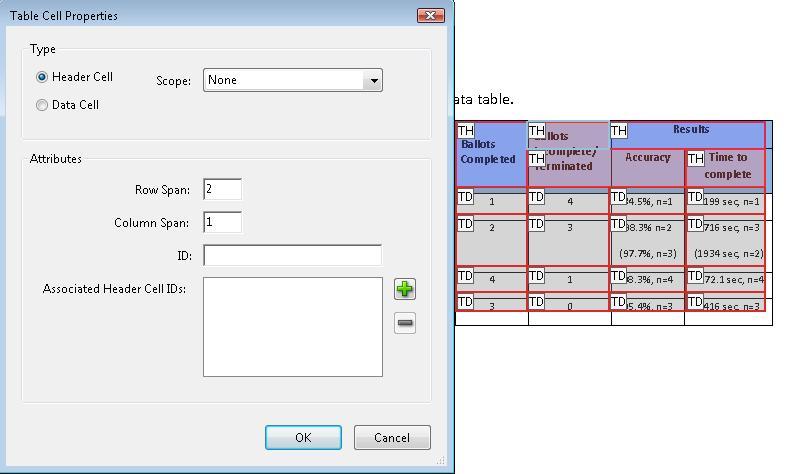スクリーンショット:この事例でタグ付けが間違っているヘッダーを修復するために「行のスパン」が「2」に変更された、[テーブルセルのプロパティ]ダイアログボックス