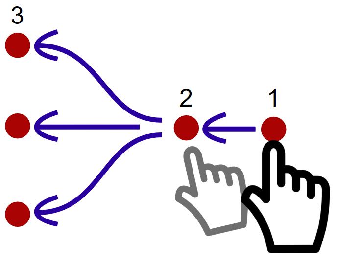 Understanding Success Criterion 2 5 1: Pointer Gestures