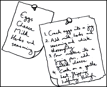 A shopping list and a recipe next to each other to represent HTML lists