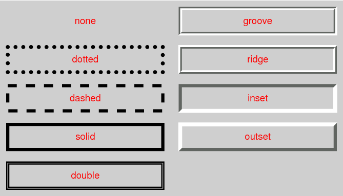 Border example in CSS