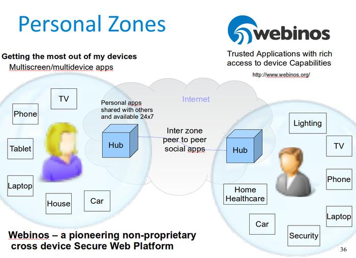 personals zone
