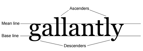 Ascenders are the parts of letters that rise above the mean line of the text and descenders are the parts of letters that drop below the base line that the text sits on