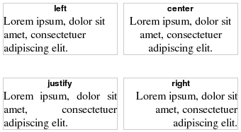 Controlling the alignment of text using the text-align property
