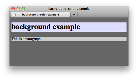 Css Properties Background Color W3c Wiki